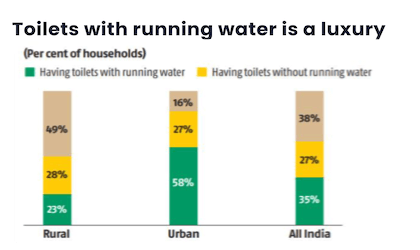 Toilets with running water is a luxury
